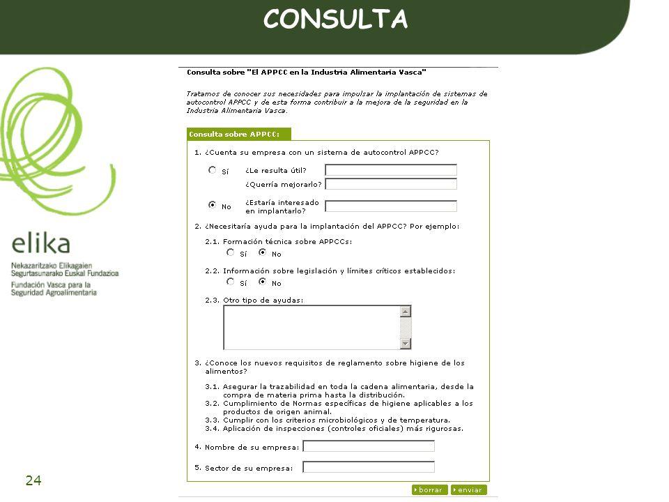 CONSULTA En la consulta se os pregunta sobre:
