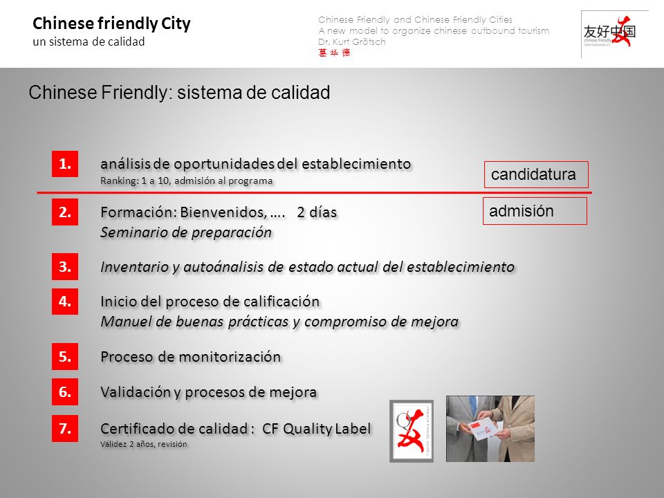 Chinese Friendly: sistema de calidad