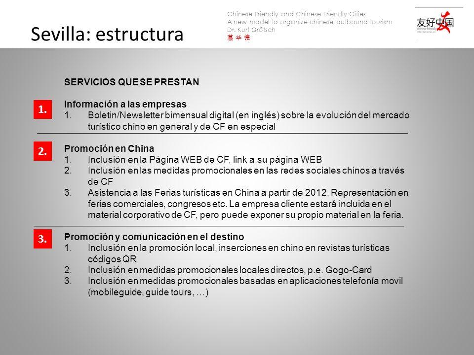 Sevilla: estructura 1. 2. 3. SERVICIOS QUE SE PRESTAN