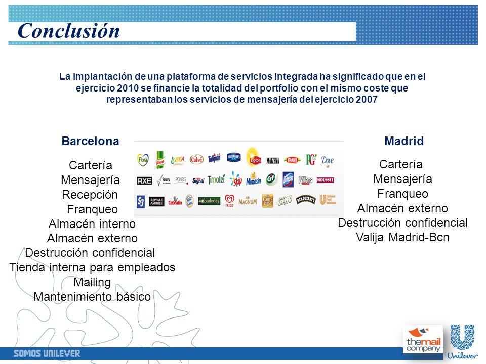 Conclusión Barcelona Madrid Cartería Mensajería Recepción Franqueo