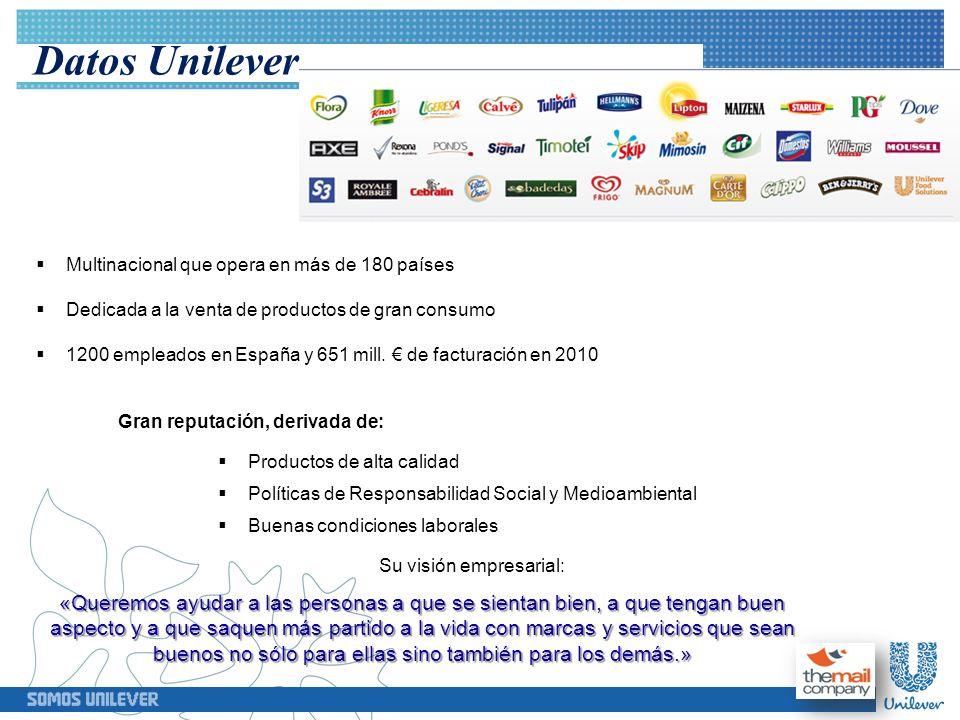 Datos Unilever Multinacional que opera en más de 180 países. Dedicada a la venta de productos de gran consumo.