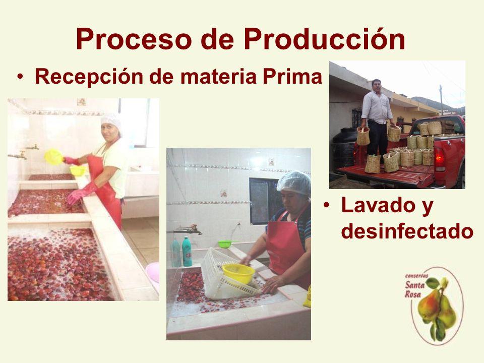 Proceso de Producción Recepción de materia Prima Lavado y desinfectado