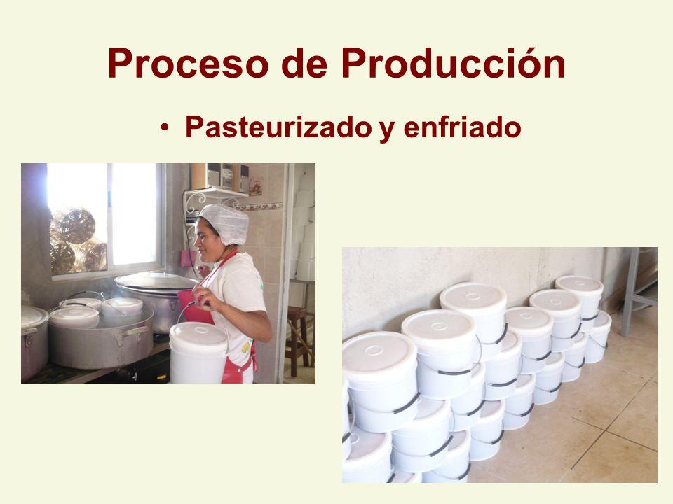 Proceso de Producción Pasteurizado y enfriado