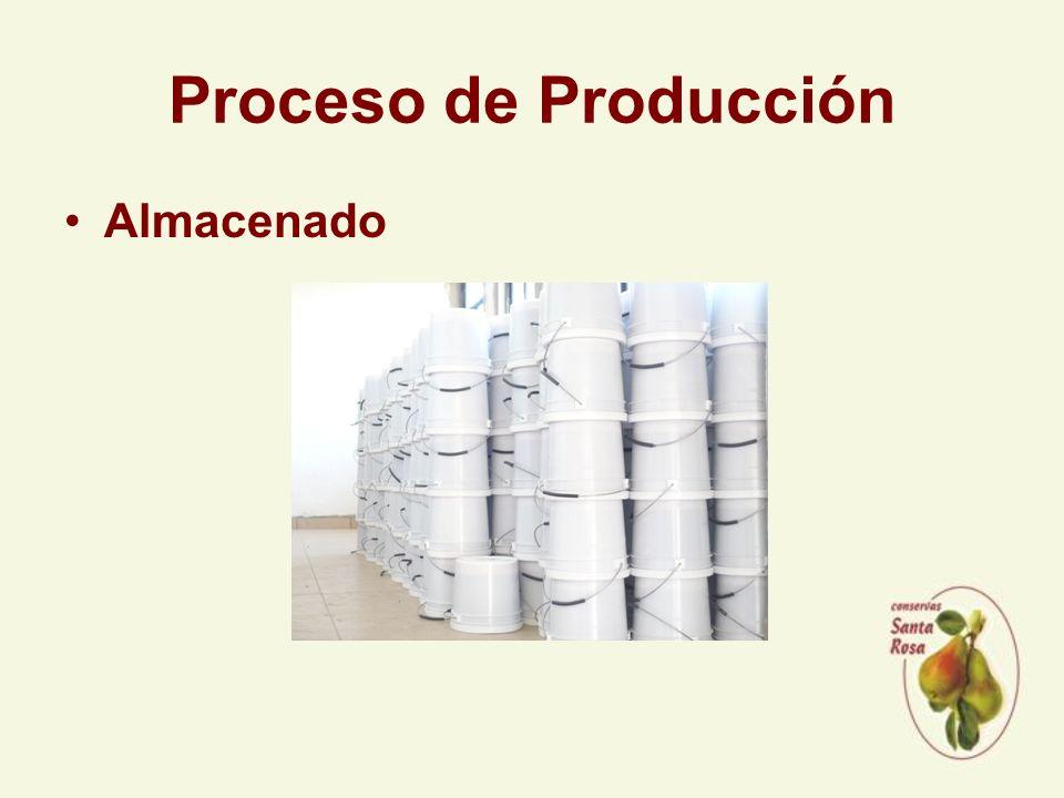 Proceso de Producción Almacenado