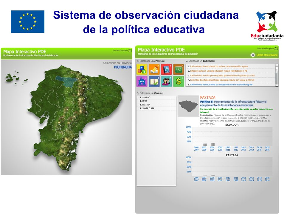 Sistema de observación ciudadana de la política educativa
