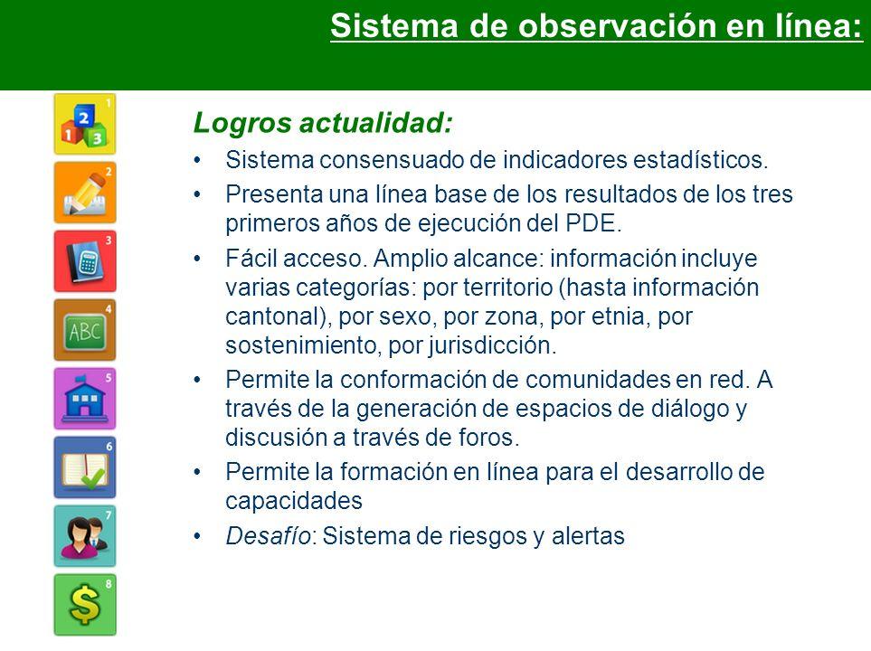 Sistema de observación en línea: