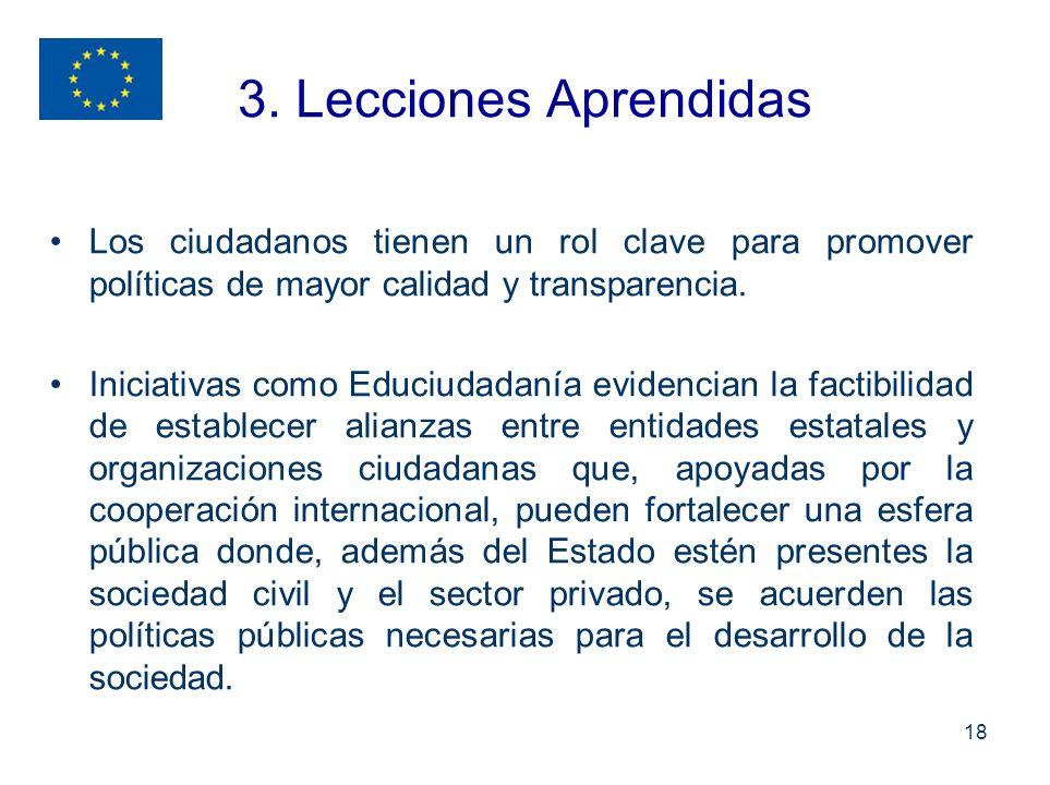 3. Lecciones Aprendidas Los ciudadanos tienen un rol clave para promover políticas de mayor calidad y transparencia.