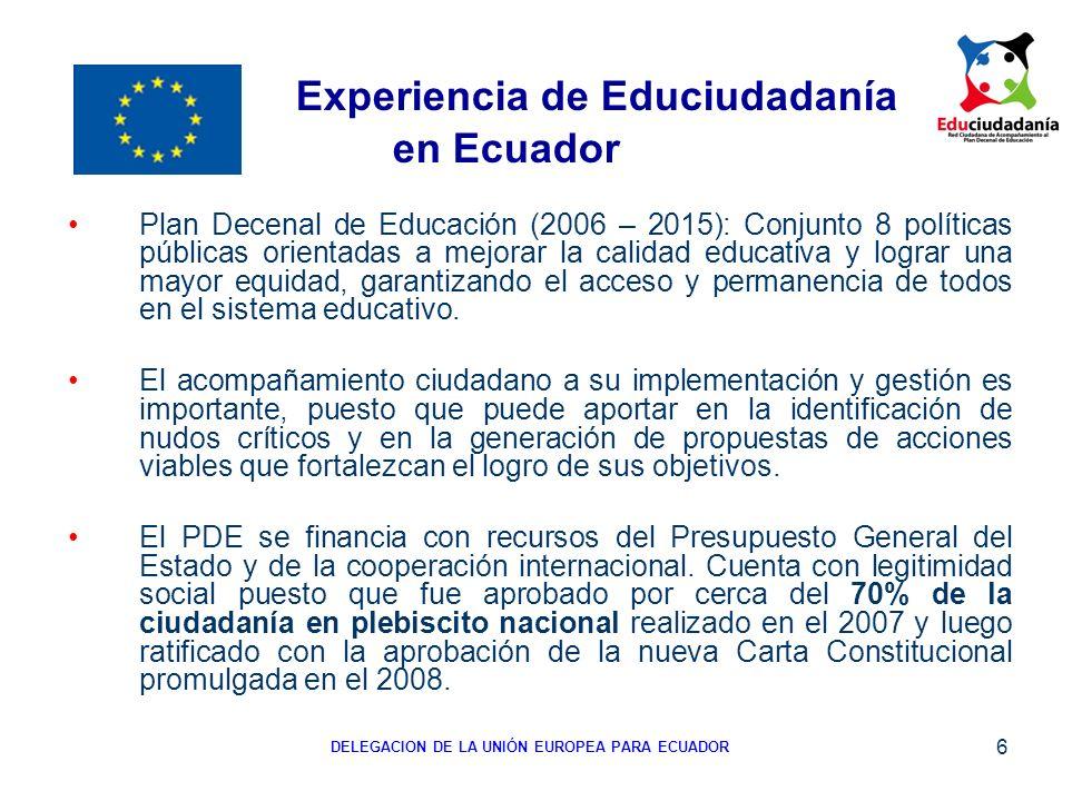 Experiencia de Educiudadanía en Ecuador