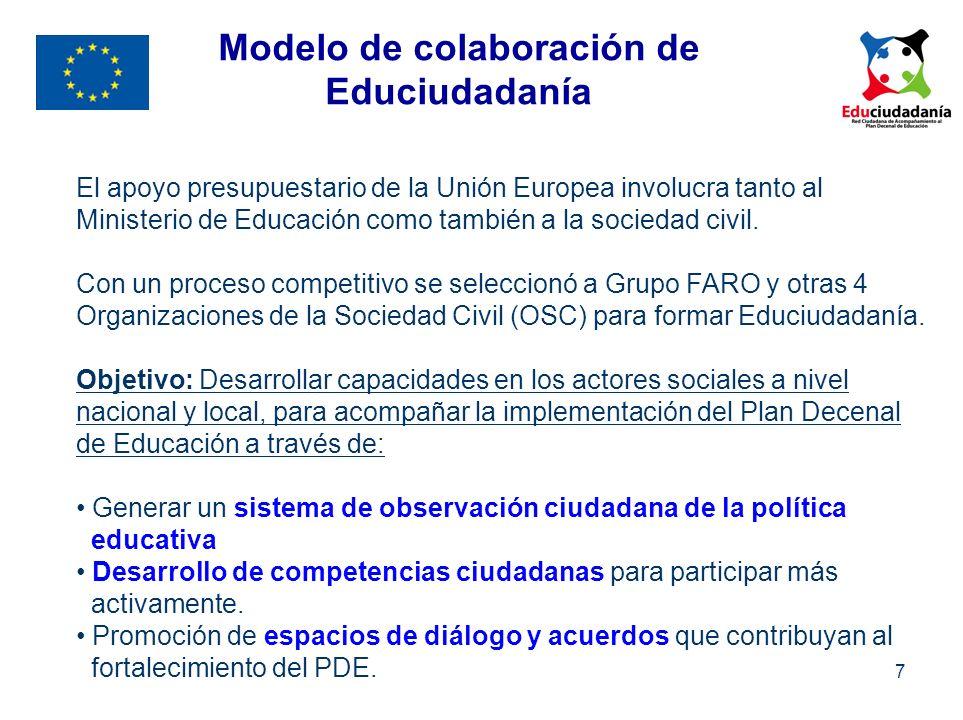 Modelo de colaboración de Educiudadanía