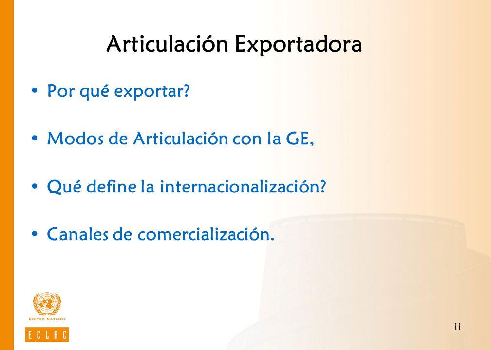 Articulación Exportadora