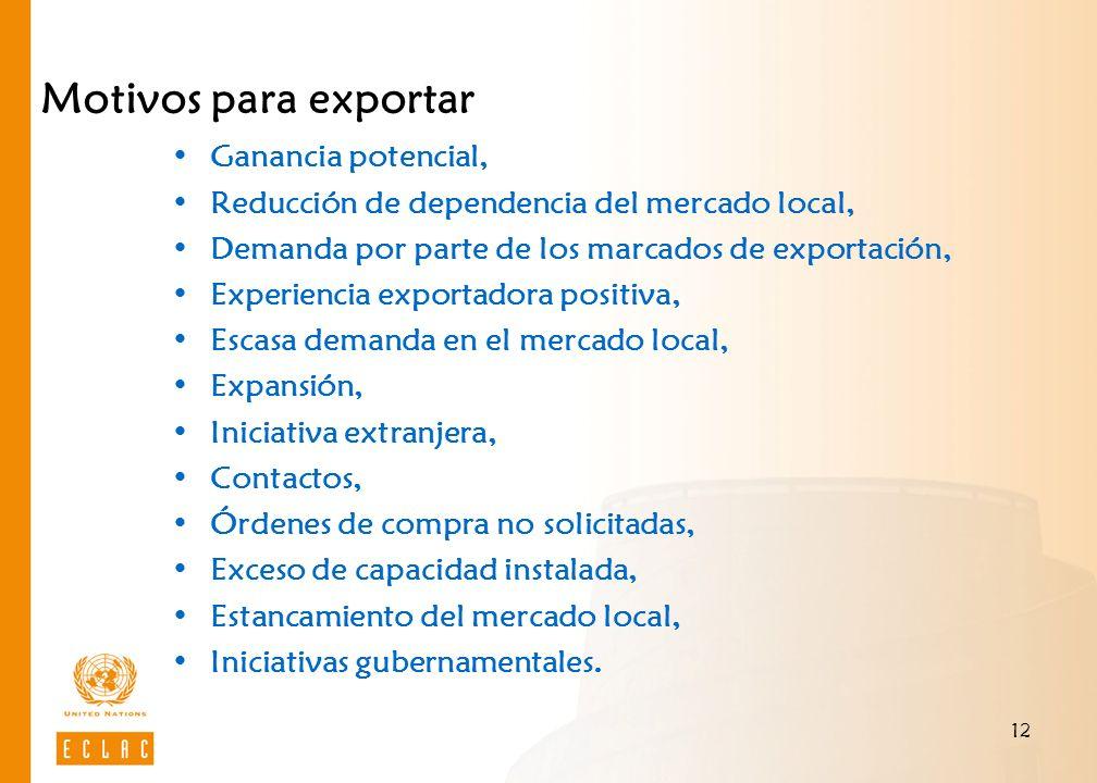 Motivos para exportar Ganancia potencial,