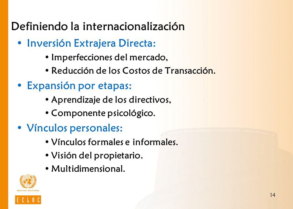 Definiendo la internacionalización