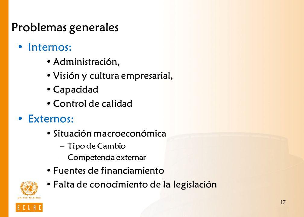 Problemas generales Internos: Externos: Administración,