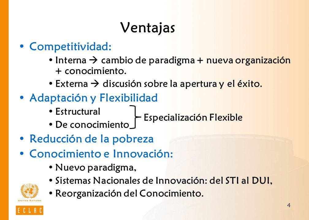 Ventajas Competitividad: Adaptación y Flexibilidad