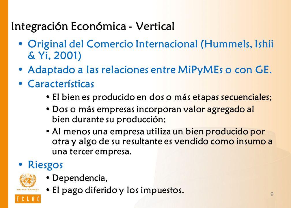 Integración Económica - Vertical