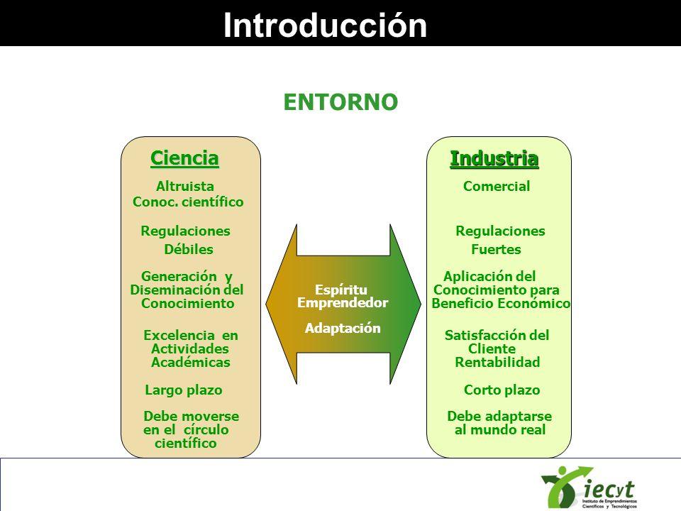 Introducción ENTORNO Ciencia Industria