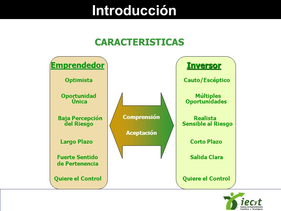 Introducción CARACTERISTICAS Emprendedor Inversor
