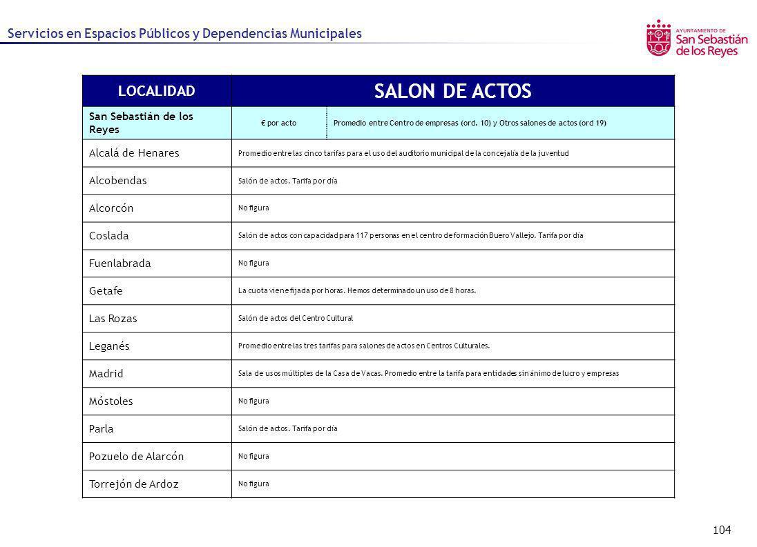 SALON DE ACTOS LOCALIDAD