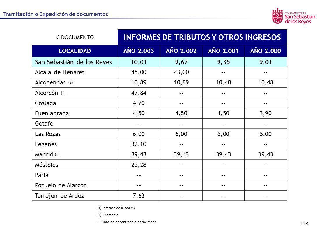 INFORMES DE TRIBUTOS Y OTROS INGRESOS