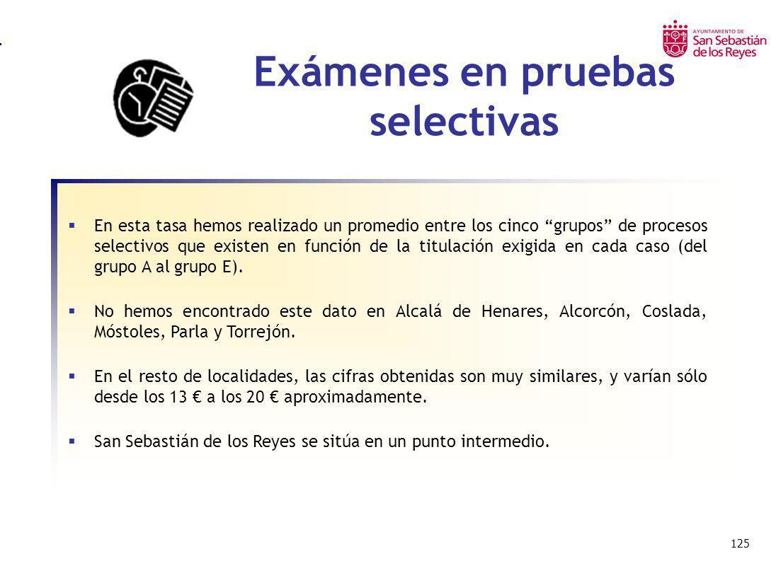 Exámenes en pruebas selectivas