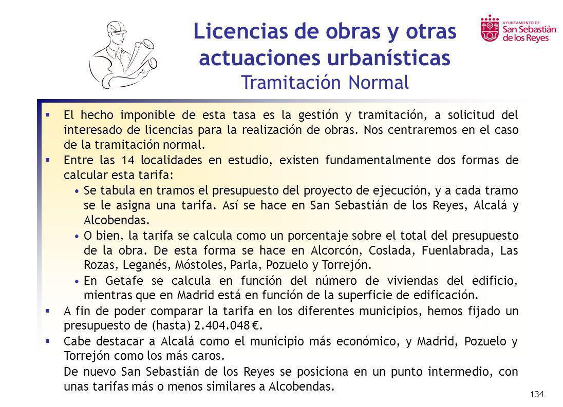 Licencias de obras y otras actuaciones urbanísticas Tramitación Normal
