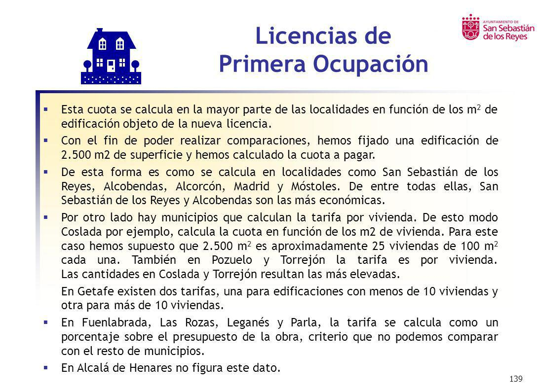 Licencias de Primera Ocupación