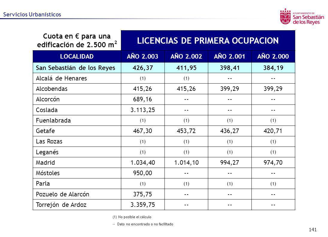 LICENCIAS DE PRIMERA OCUPACION