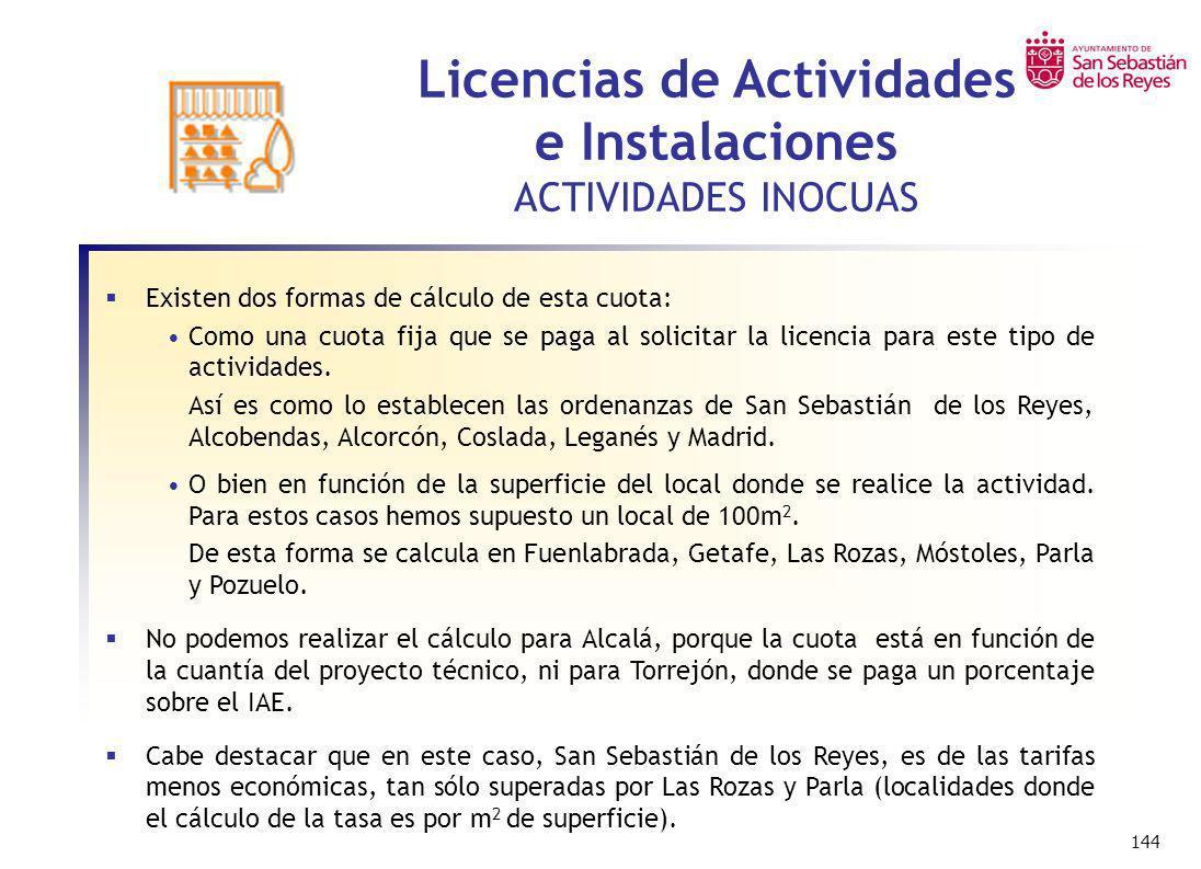 Licencias de Actividades e Instalaciones ACTIVIDADES INOCUAS