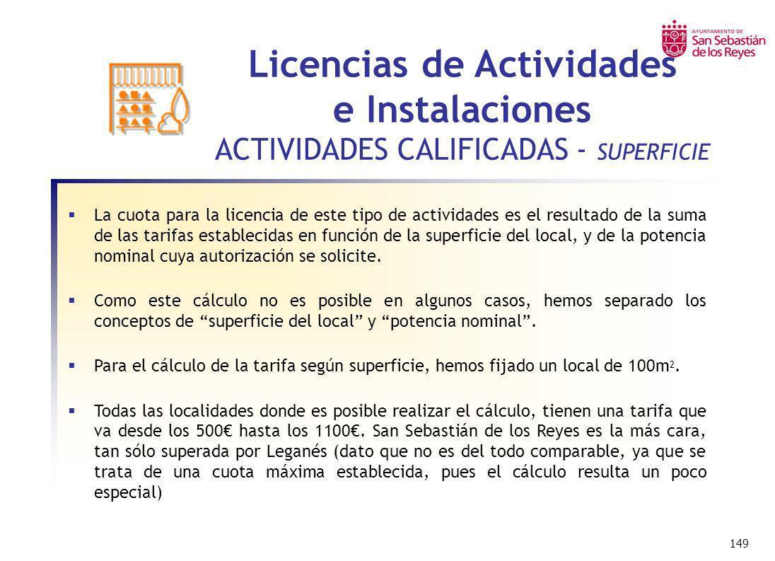 Licencias de Actividades e Instalaciones ACTIVIDADES CALIFICADAS - SUPERFICIE