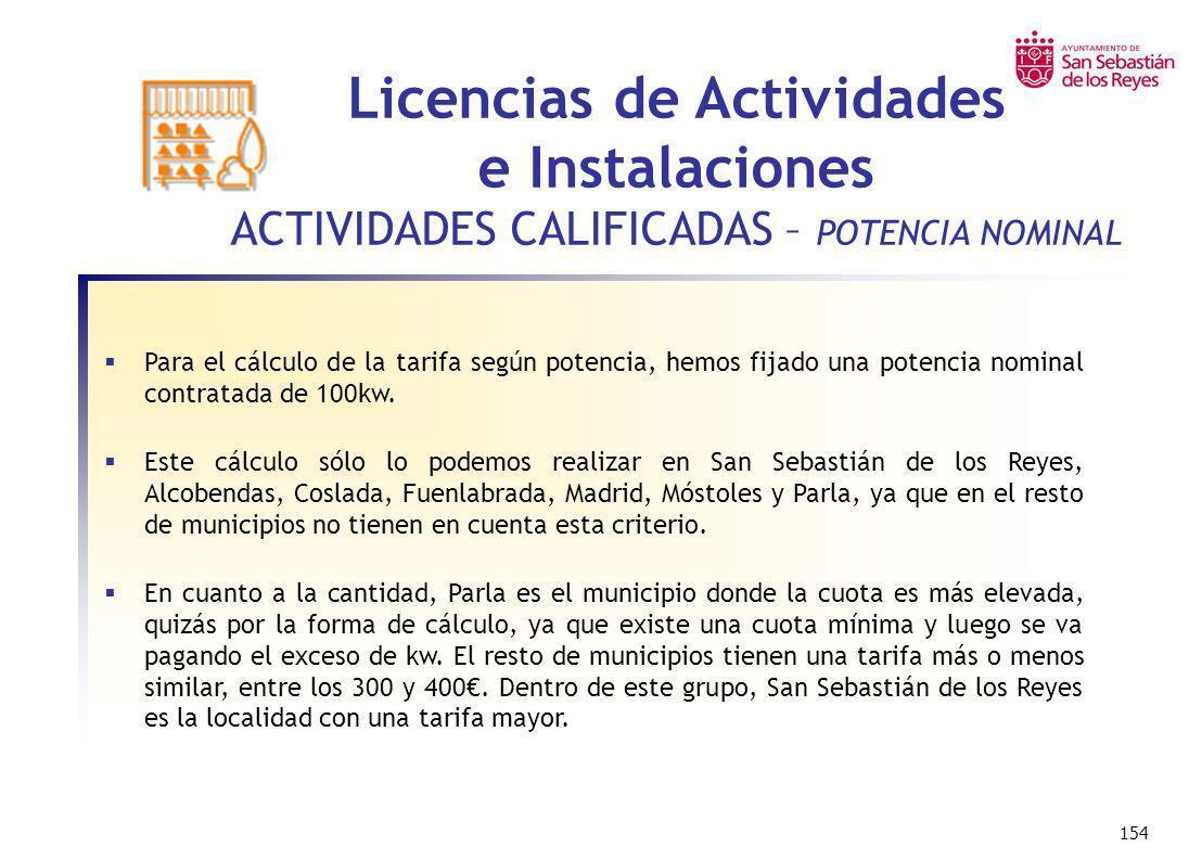 Licencias de Actividades e Instalaciones ACTIVIDADES CALIFICADAS – POTENCIA NOMINAL