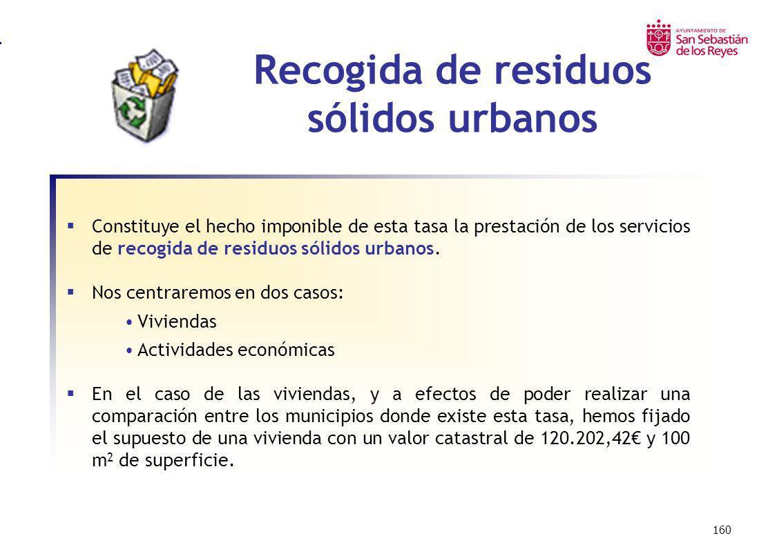 Recogida de residuos sólidos urbanos