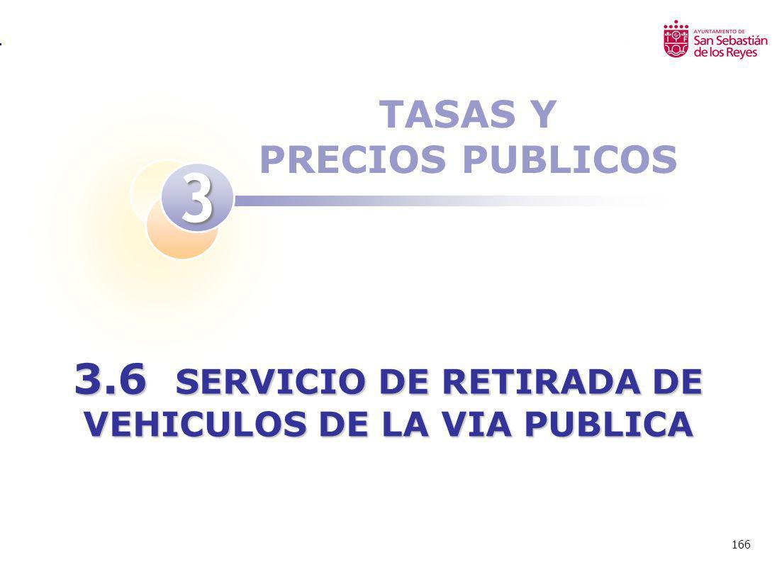 TASAS Y PRECIOS PUBLICOS