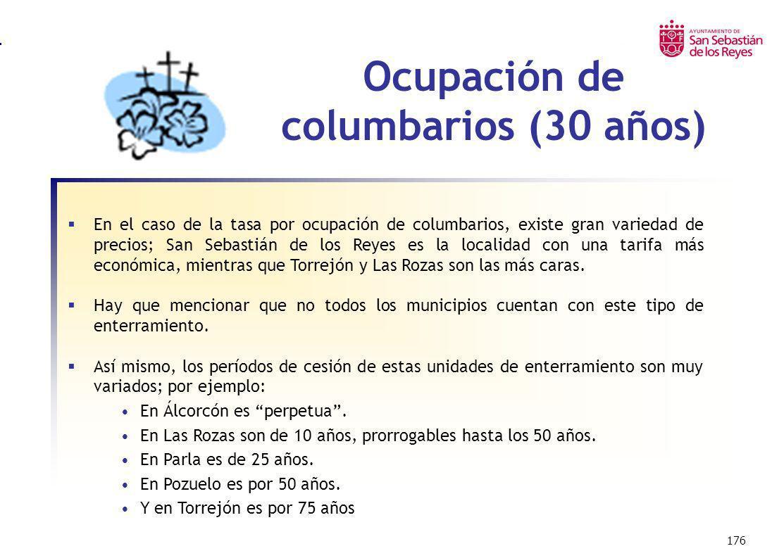 Ocupación de columbarios (30 años)