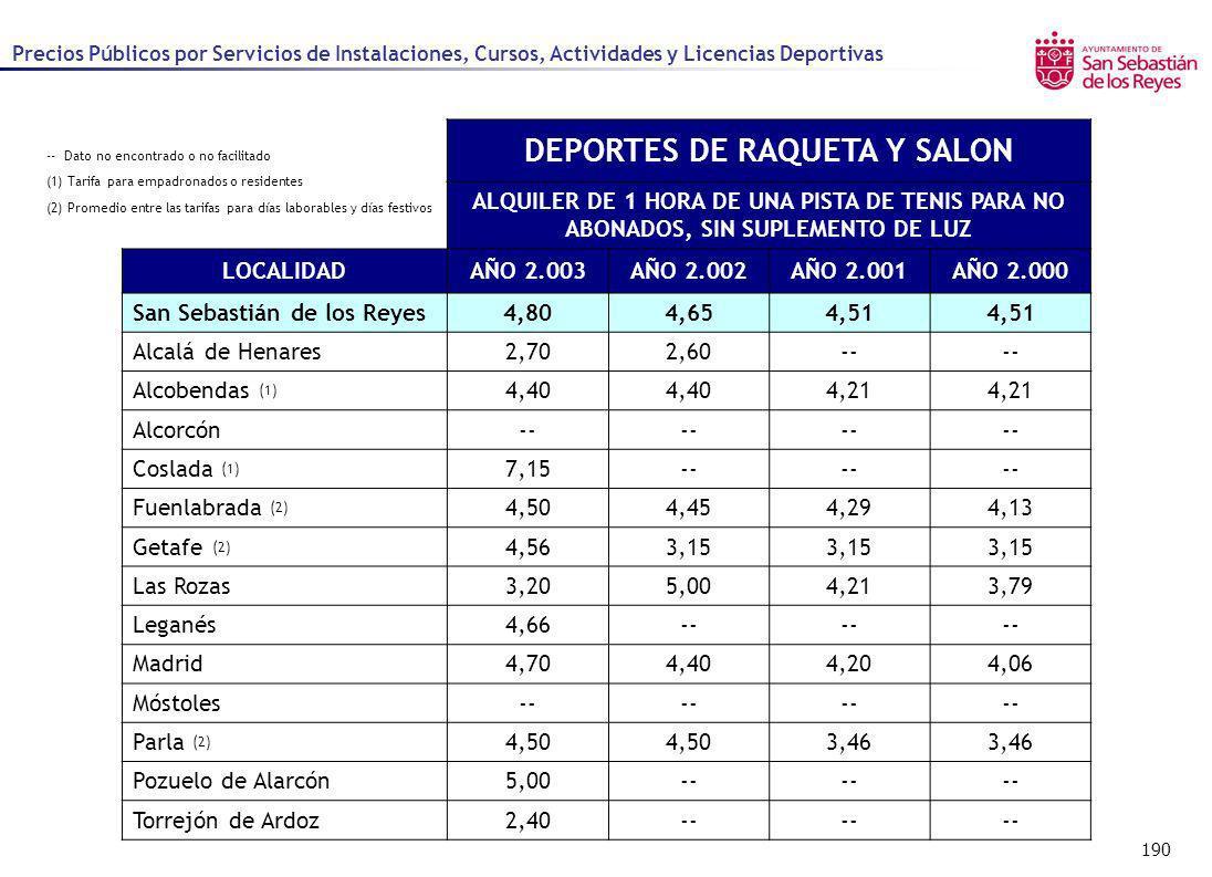 DEPORTES DE RAQUETA Y SALON