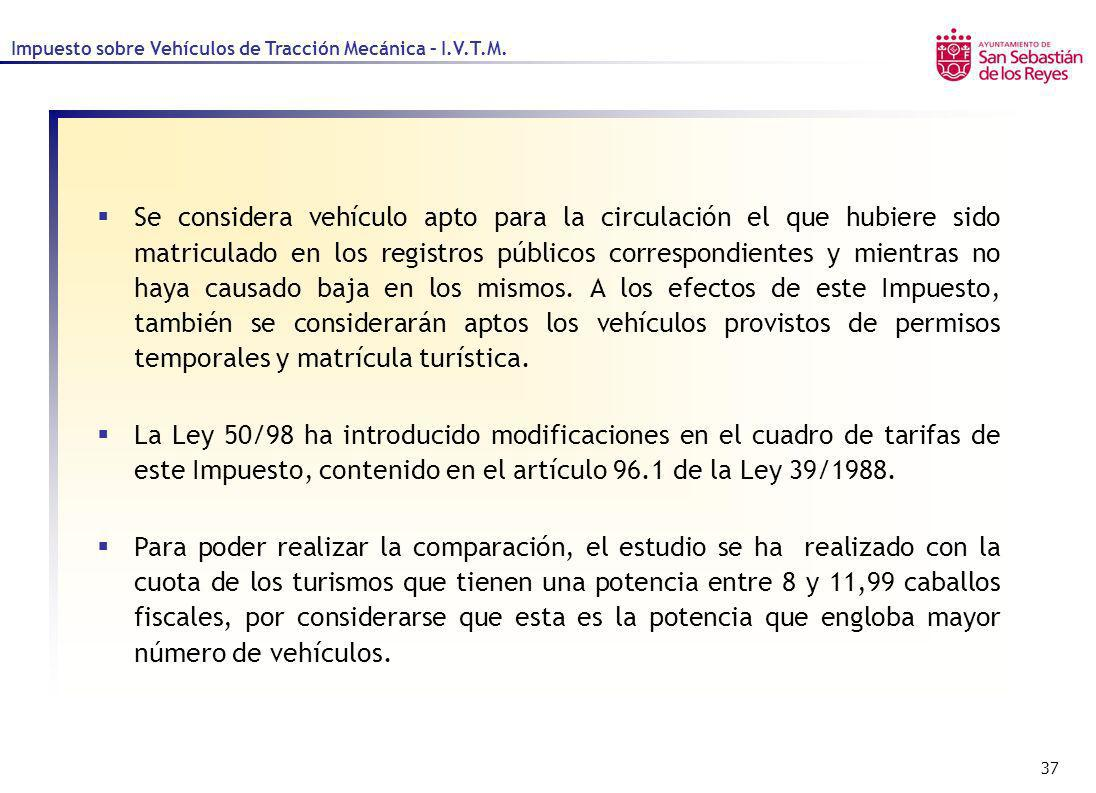 Impuesto sobre Vehículos de Tracción Mecánica – I.V.T.M.