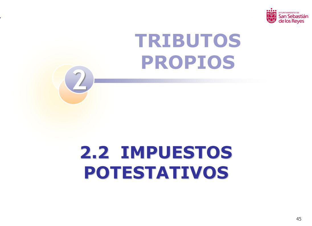 2.2 IMPUESTOS POTESTATIVOS
