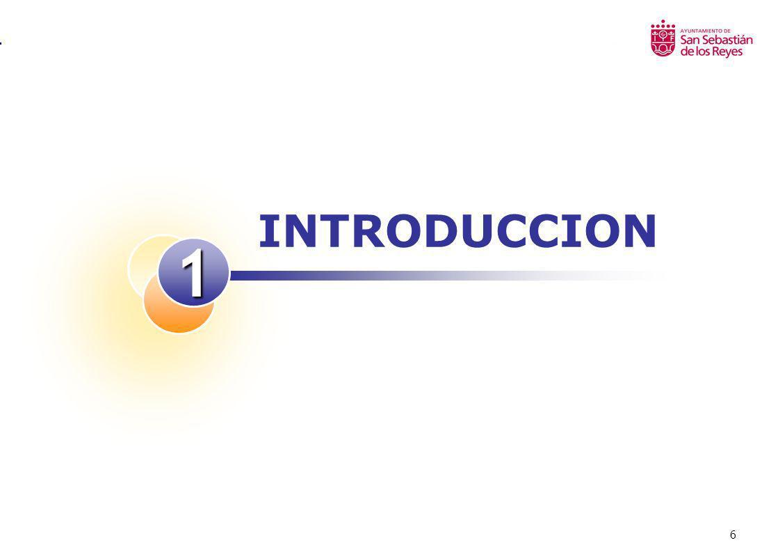 INTRODUCCION 1
