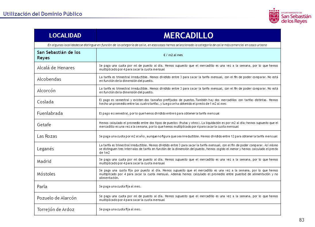 MERCADILLO LOCALIDAD Utilización del Dominio Público