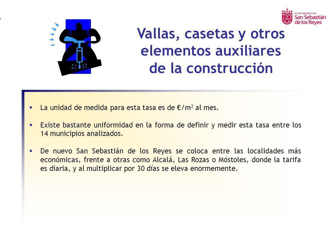 Vallas, casetas y otros elementos auxiliares de la construcción
