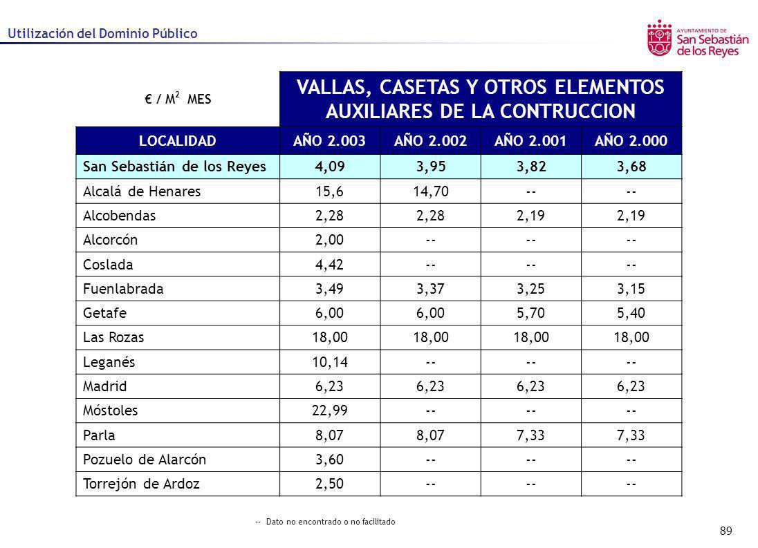 VALLAS, CASETAS Y OTROS ELEMENTOS AUXILIARES DE LA CONTRUCCION