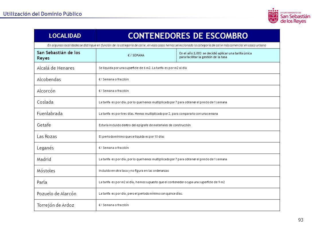 CONTENEDORES DE ESCOMBRO