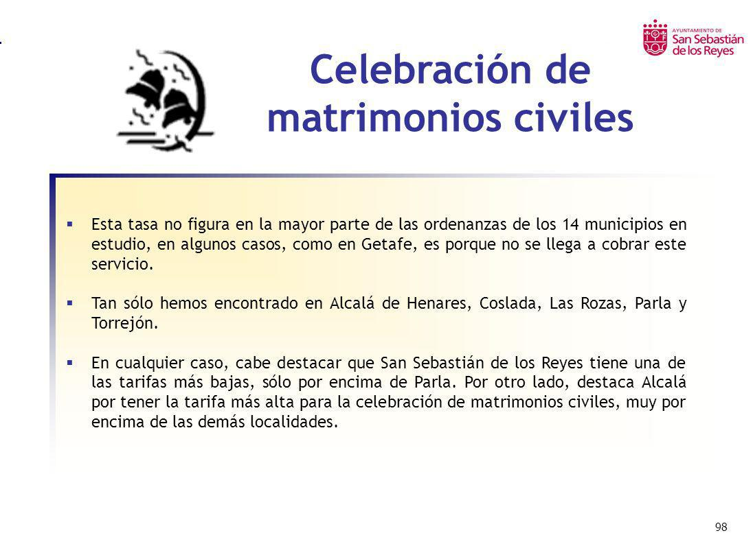 Celebración de matrimonios civiles