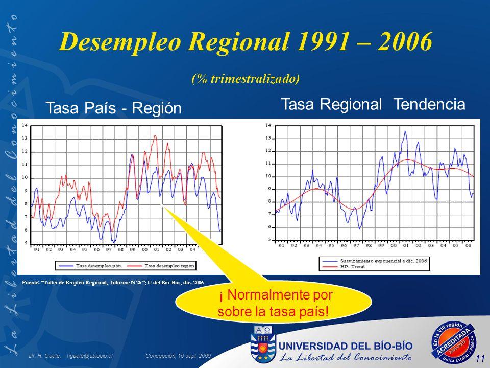 Desempleo Regional 1991 – 2006 (% trimestralizado)