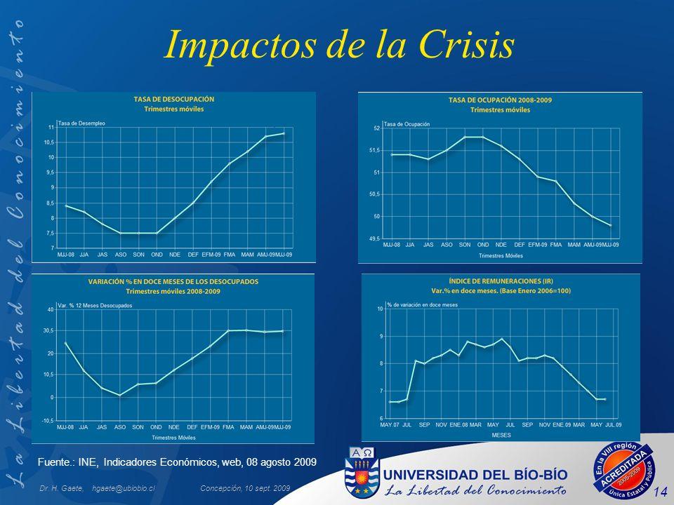 Impactos de la Crisis Fuente.: INE, Indicadores Económicos, web, 08 agosto 2009. Dr. H. Gaete, hgaete@ubiobio.cl.