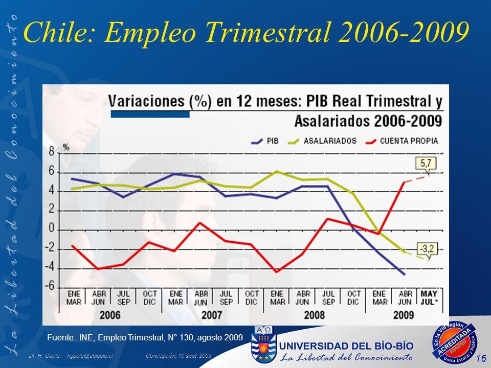 Chile: Empleo Trimestral 2006-2009