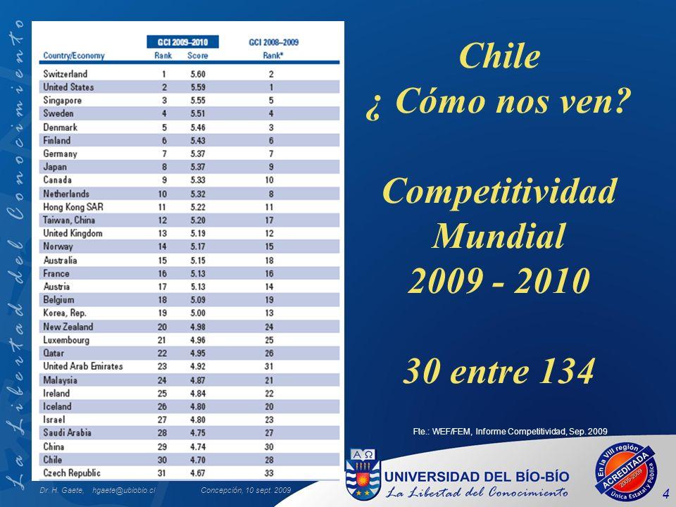 Chile ¿ Cómo nos ven Competitividad Mundial 2009 - 2010 30 entre 134