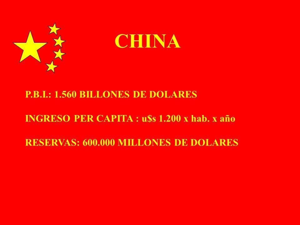 CHINA P.B.I.: 1.560 BILLONES DE DOLARES