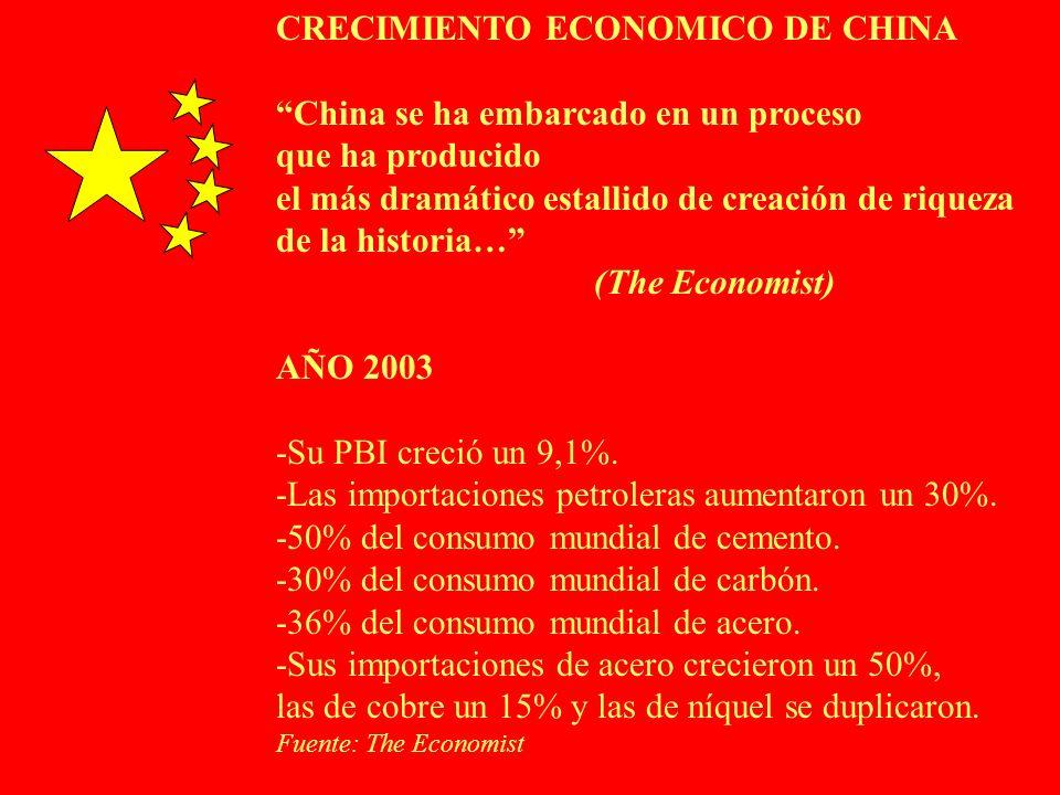 CRECIMIENTO ECONOMICO DE CHINA China se ha embarcado en un proceso
