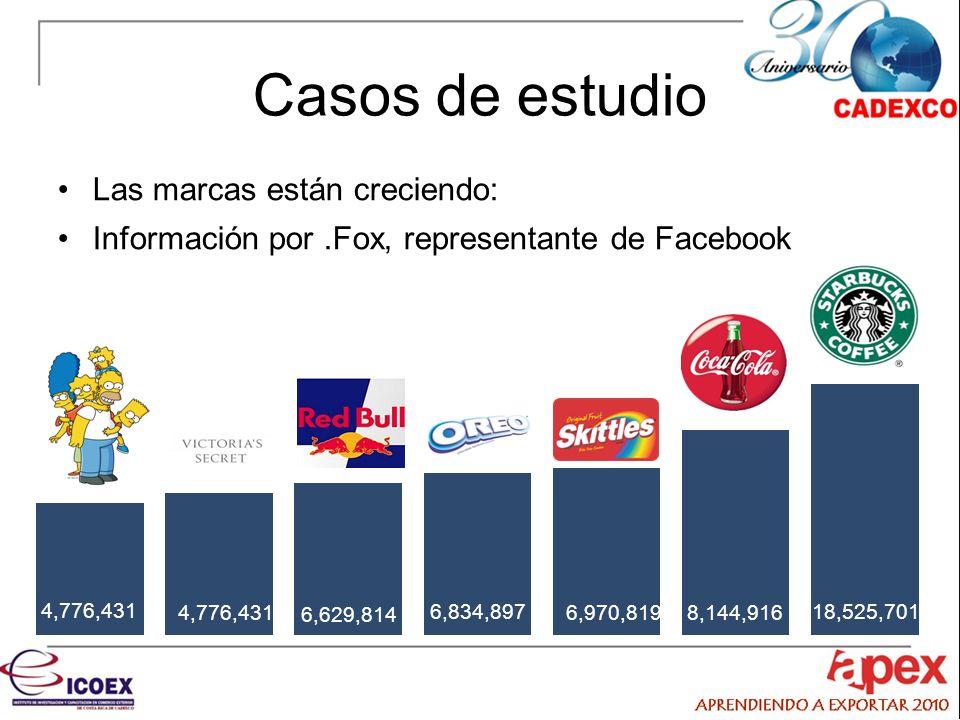 Casos de estudio Las marcas están creciendo: