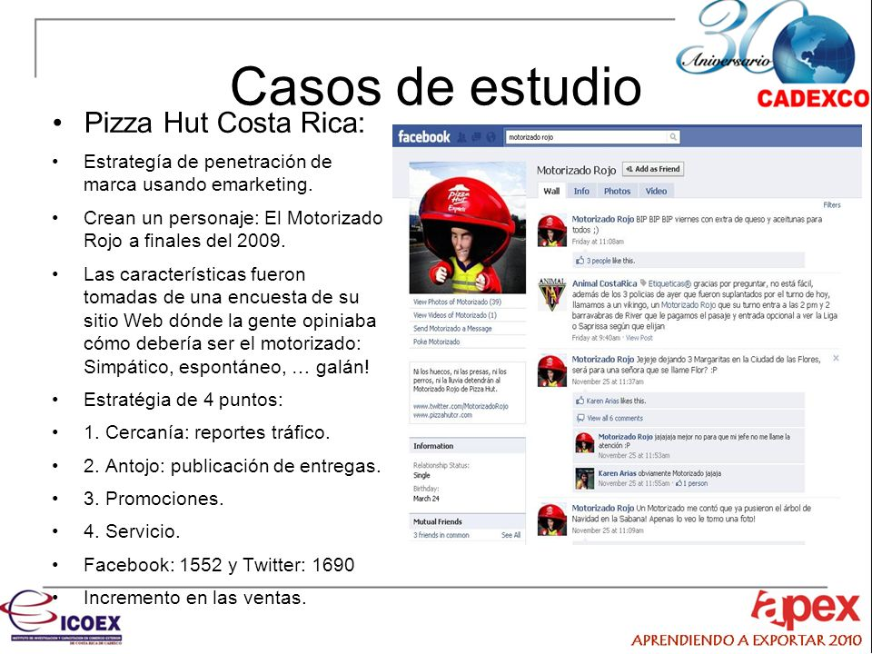 Casos de estudio Pizza Hut Costa Rica: